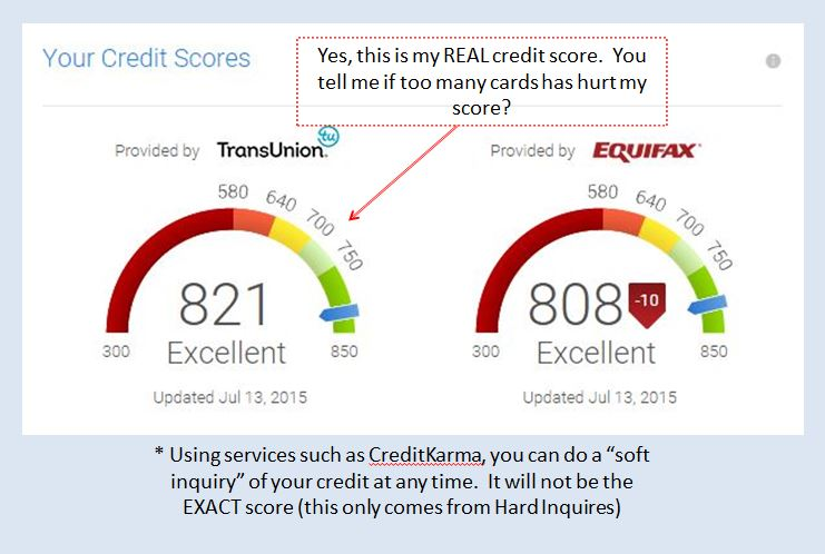 Don't be the victim of credit score misconceptions and credit card myths