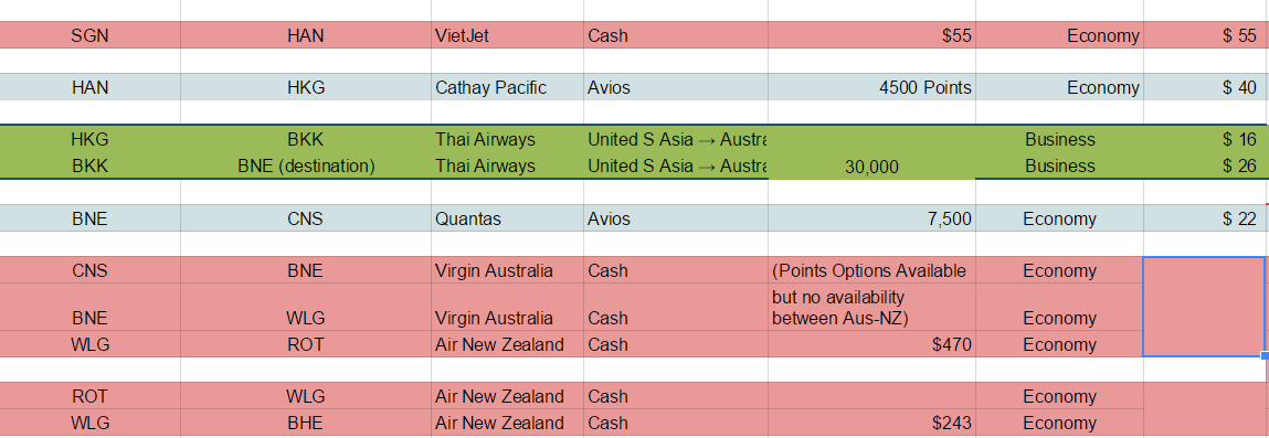 How to maximize your miles and points: use one ways, stopovers, open jaws and round trip tickets to get the most of your points