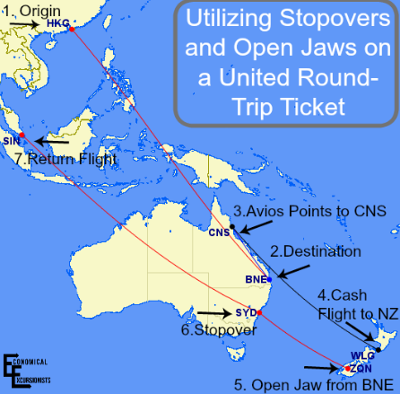 This is amazing! You can book roundtrip tickets with points and go to so many more locations than just points A-B-A!!!